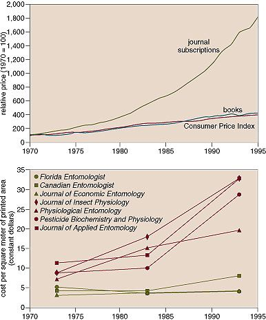 Free Internet Access to Traditional Journals   American Scientist
