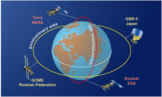 Fifty Years of Earth-observation Satellites   American Scientist
