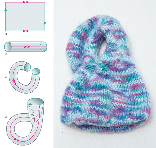 Adventures In Mathematical Knitting American Scientist