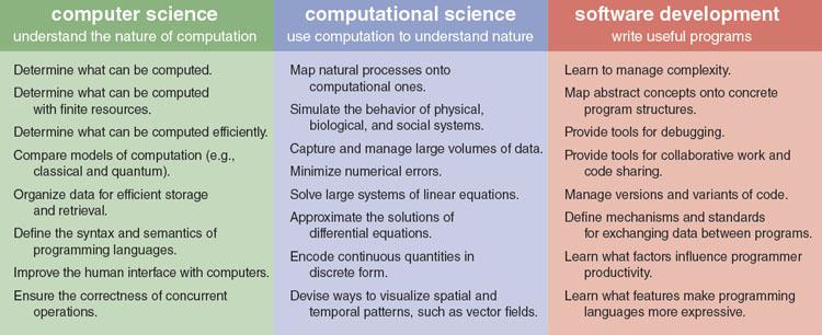Cultures of Code   American Scientist