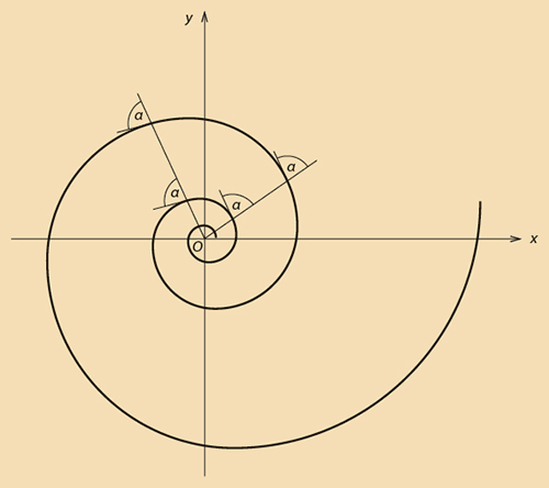 Twisted Math and Beautiful Geometry   American Scientist