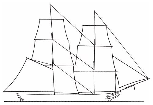 H M S  Beagle, 1820–1870   American Scientist