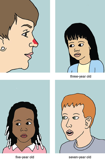 """In a study of young children, an adult with a red mark on her nose said she was about to be photographed and asked whether she looked all right. Beginning at age three, most of the children said """"Yes,"""" lying to protect the adult from embarrassment. In this study the children showed little difference in their facial expression, whether they were lying or telling the truth. <strong>Illustration by Tom Dunne.</strong>"""