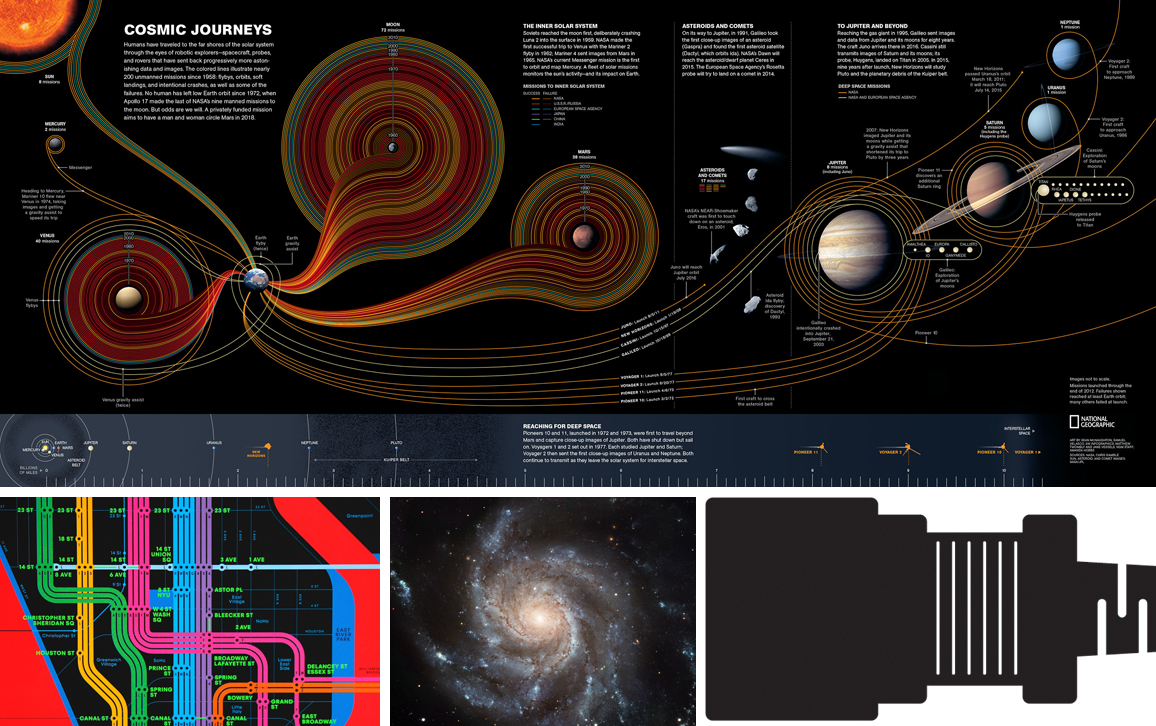 Data Science Subway Map.A Big Cover For Big Data Takes On The Universe American Scientist