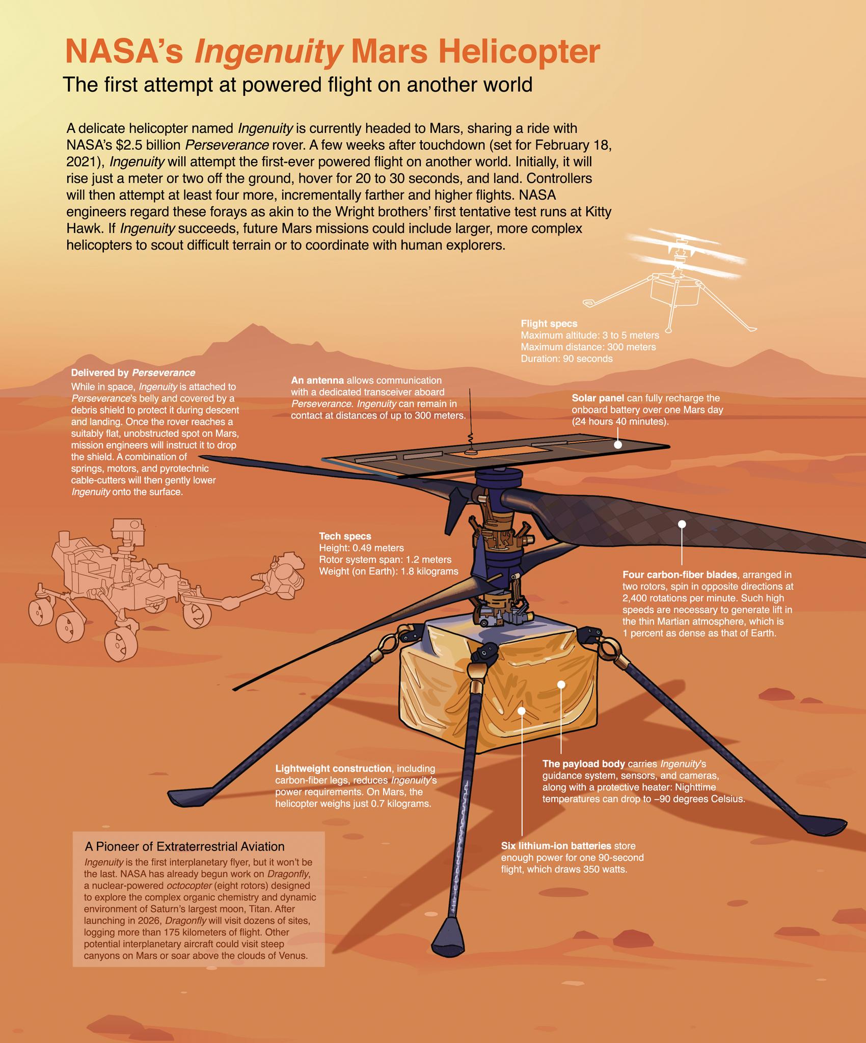 NASA's Ingenuity Mars Helicopter   American Scientist