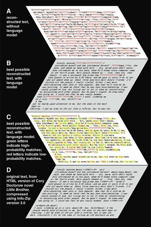 Digital Forensics | American Scientist